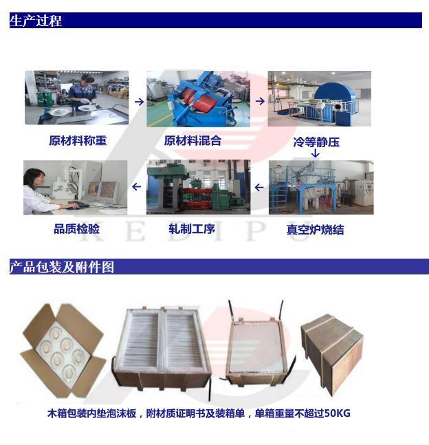 钼板生产过程及包装.jpg